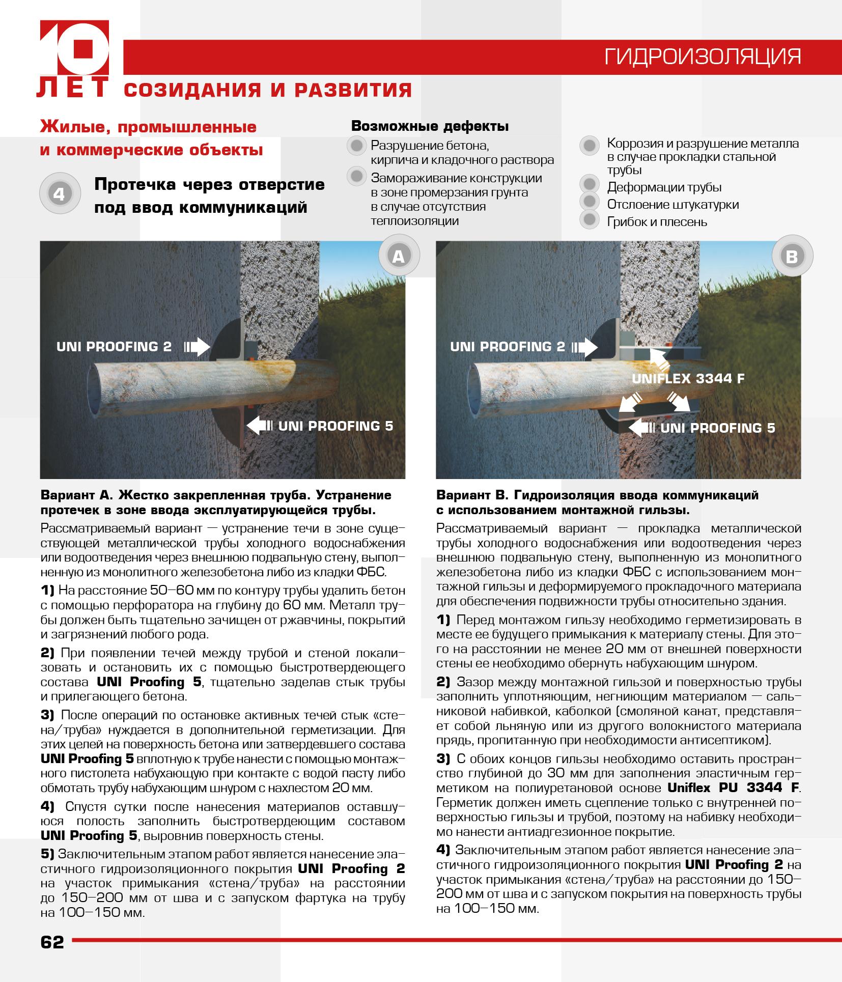 Двери шумоизоляция красноярск входной