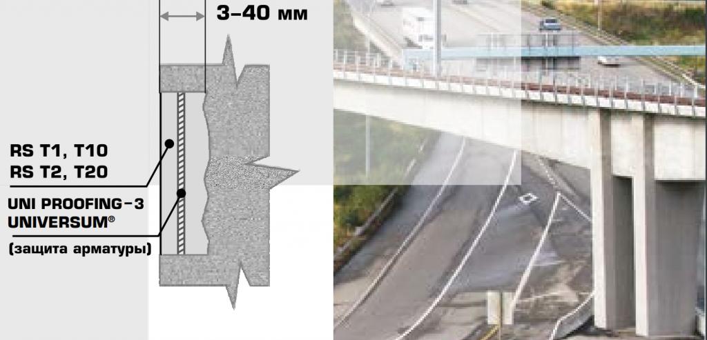 Безусадочная быстротвердеющая сухая бетонная смесь max rs t1 цена купить краску по бетону в ростове
